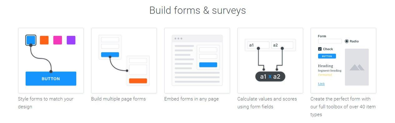 formsite build forms and surveys